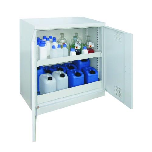 Kemikalieskåp CHS 950-1000